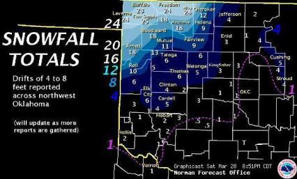 fxc_snowfall_totals
