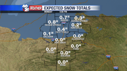ROSS_LOCALCAST_SNOW_TOTALS